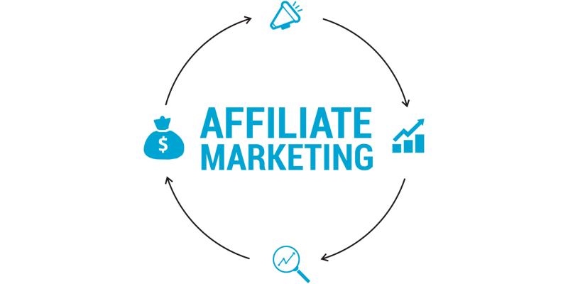 تسويق المنتجات والخدمات Affiliate Marketing